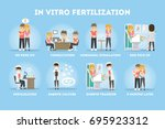 in vitro fertilization process... | Shutterstock .eps vector #695923312