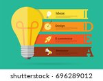 creative light bulb idea banner ...   Shutterstock .eps vector #696289012