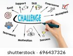 challenge concept. chart with... | Shutterstock . vector #696437326