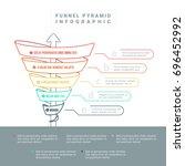 funnel spiral business pyramid... | Shutterstock .eps vector #696452992