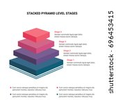 Stacked Pyramid Level Stages...