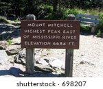 Mount Mitchell Sign