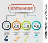 industry 4.0 infographic... | Shutterstock .eps vector #699950962