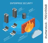 Enterprise Isometric Internet...
