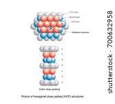 picture of hexagonal close... | Shutterstock .eps vector #700632958
