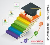 books step education timeline.... | Shutterstock . vector #701495968