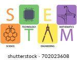 stem science technology... | Shutterstock .eps vector #702023608