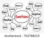 human emotion mind map ...   Shutterstock .eps vector #702788215