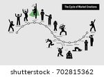 the cycle of stock market... | Shutterstock .eps vector #702815362