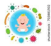 bacterial microorganism in a... | Shutterstock .eps vector #703881502