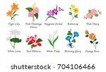 Organic Nature Botanic Garden...