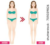 fat and slim woman vector | Shutterstock .eps vector #705039826