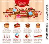 bakery shop desserts...