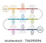 timeline infographics template... | Shutterstock .eps vector #706390096