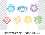 chakras system of human body  ... | Shutterstock .eps vector #706448122
