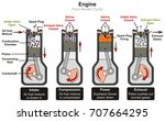 engine four stroke cycle...   Shutterstock .eps vector #707664295