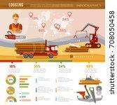 logging industry infographic.... | Shutterstock .eps vector #708050458