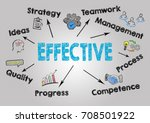 effective concept. chart with... | Shutterstock . vector #708501922