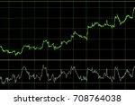 candlestick graph focus gap on... | Shutterstock . vector #708764038