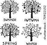 Four Seasons   Spring  Summer ...