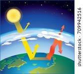 scheme of greenhouse effect  ...   Shutterstock .eps vector #709942516