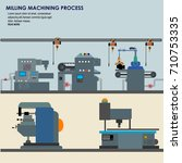 automated factory assembly line ... | Shutterstock .eps vector #710753335