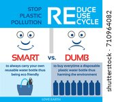 stop plastic pollution ban... | Shutterstock .eps vector #710964082
