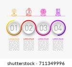 4 components make up something. ... | Shutterstock .eps vector #711349996