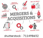 m   a merger and acquisitions... | Shutterstock . vector #711498652