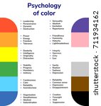 illustration  psychology of... | Shutterstock . vector #711934162