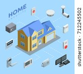 home security company service... | Shutterstock . vector #712245502