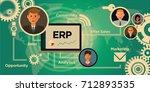 erp software system   Shutterstock .eps vector #712893535