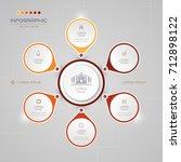 infographics design template... | Shutterstock .eps vector #712898122