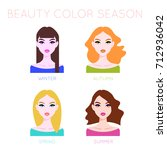 woman beauty styles according... | Shutterstock .eps vector #712936042