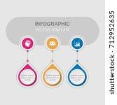 vector infographic template for ... | Shutterstock .eps vector #712952635