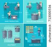 dairy production cartoon design ... | Shutterstock .eps vector #713000536
