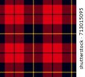 Scottish Plaid In Red  Black ...