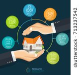 the concept of safe houses  two ... | Shutterstock .eps vector #713237542