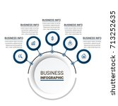 ultra modern infographic...   Shutterstock .eps vector #713252635