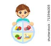healthy diet infographics food...   Shutterstock . vector #713546305