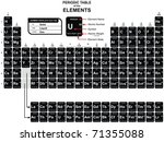 vector   periodic table of the... | Shutterstock .eps vector #71355088