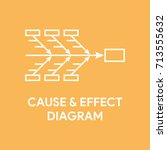cause effect diagram concept | Shutterstock .eps vector #713555632