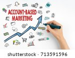 account based marketing concept.... | Shutterstock . vector #713591596