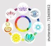 7 color of chakra symbol... | Shutterstock . vector #713600812