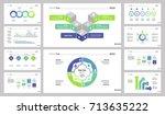 process page design set   Shutterstock .eps vector #713635222