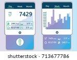 mobile pedometer app....