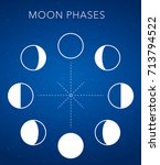 moon phases vector background | Shutterstock .eps vector #713794522