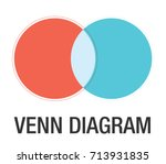 venn diagram illustration for... | Shutterstock .eps vector #713931835