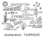 business doodles sketch set  ... | Shutterstock .eps vector #713994235