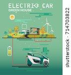 green energy an eco friendly... | Shutterstock .eps vector #714703822